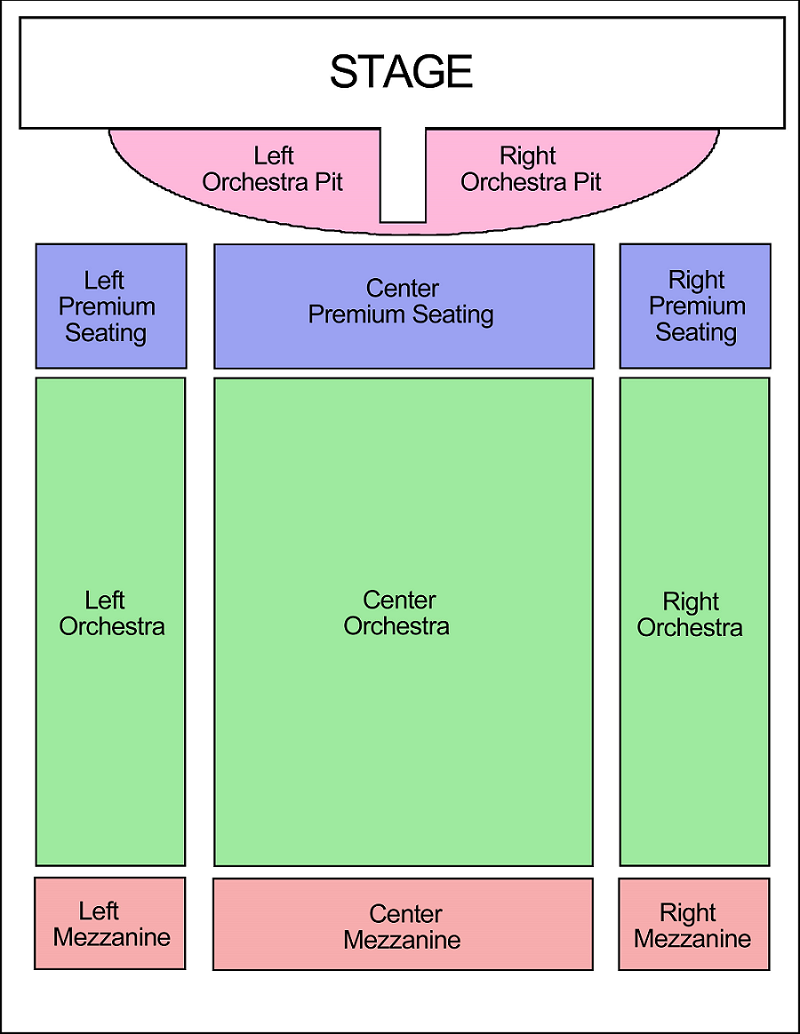 Milford Performance Center Seating Chart